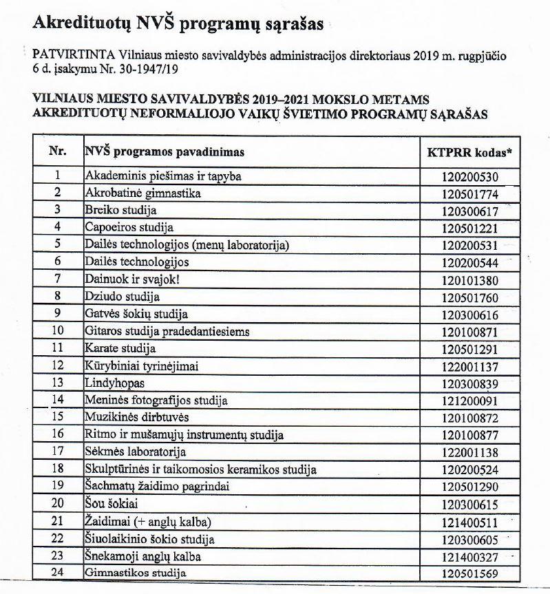 Akredituotos programos