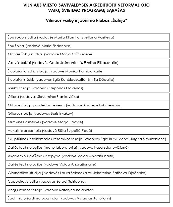 2017-m.-Akredituoros-programos